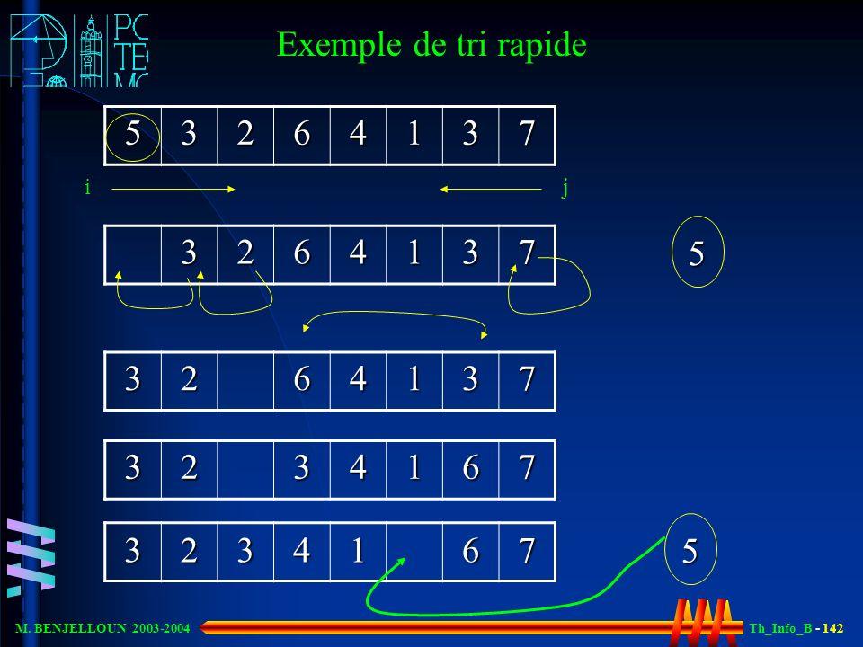 Th_Info_B - 142 M. BENJELLOUN 2003-2004 Exemple de tri rapide 53264137 3264137 ij 53264137 3234167 32341675