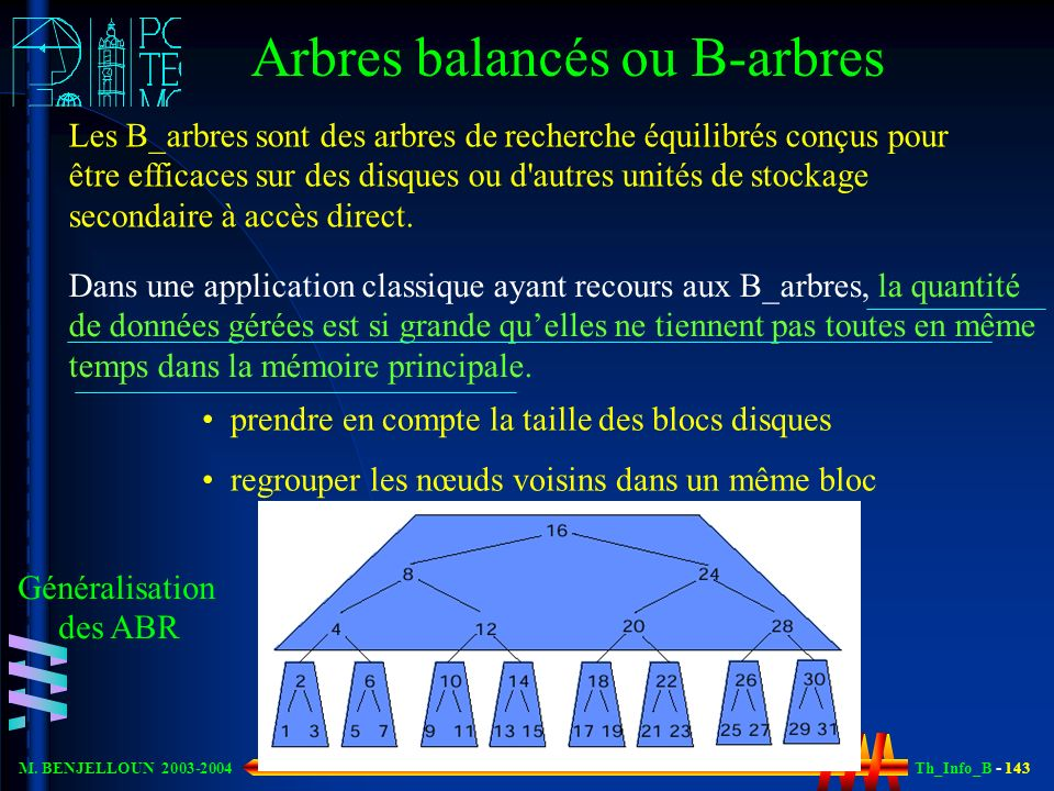 Th_Info_B - 143 M. BENJELLOUN 2003-2004 Arbres balancés ou B-arbres prendre en compte la taille des blocs disques regrouper les nœuds voisins dans un