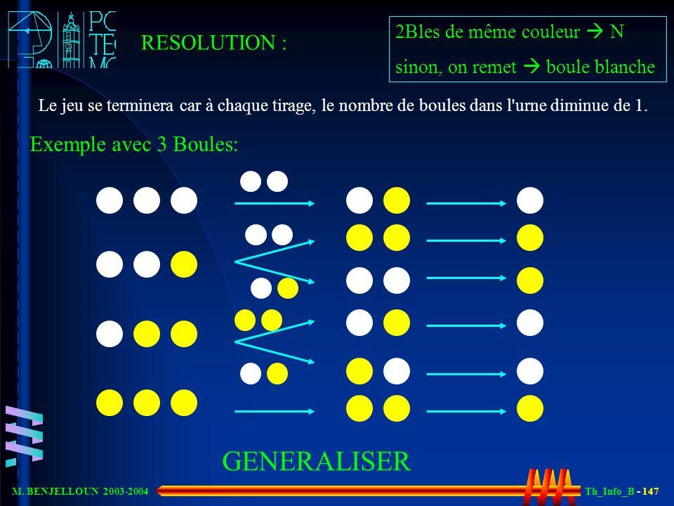 Th_Info_B - 147 M. BENJELLOUN 2003-2004 RESOLUTION : Le jeu se terminera car à chaque tirage, le nombre de boules dans l'urne diminue de 1. Exemple av
