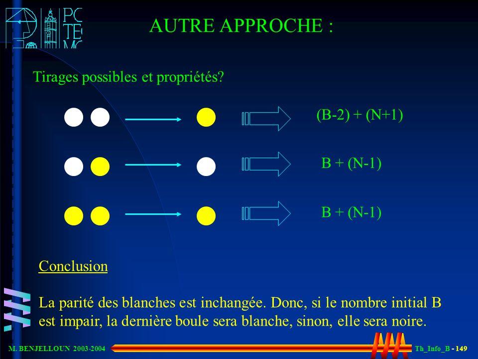 Th_Info_B - 149 M. BENJELLOUN 2003-2004 AUTRE APPROCHE : Tirages possibles et propriétés? (B-2) + (N+1) B + (N-1) Conclusion La parité des blanches es