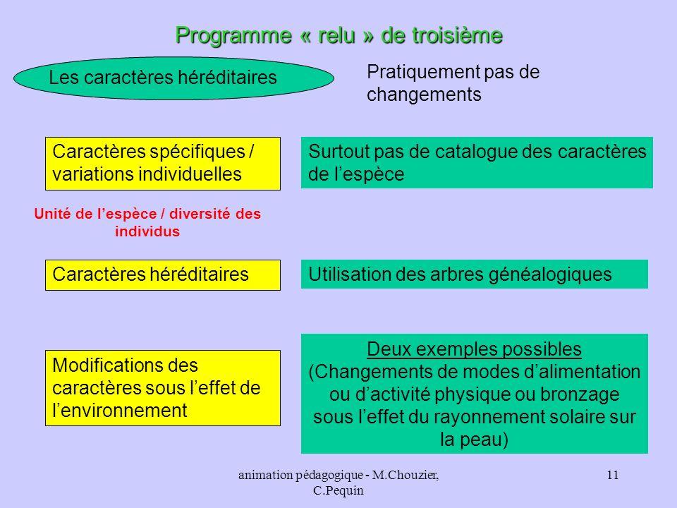 animation pédagogique - M.Chouzier, C.Pequin 11 Programme « relu » de troisième Les caractères héréditaires Pratiquement pas de changements Caractères