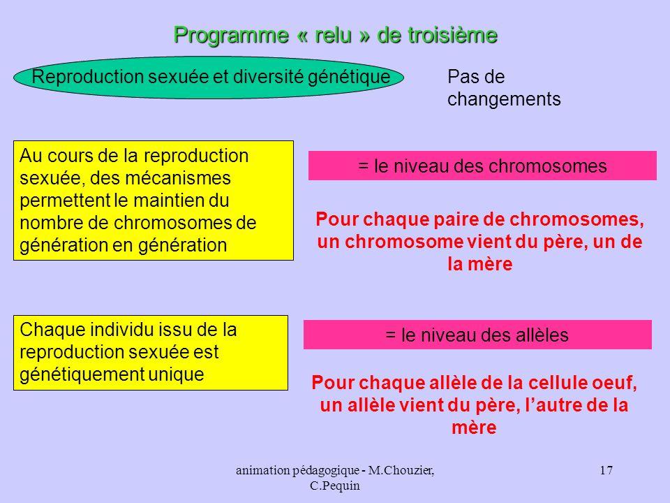 animation pédagogique - M.Chouzier, C.Pequin 17 Programme « relu » de troisième Reproduction sexuée et diversité génétiquePas de changements Au cours
