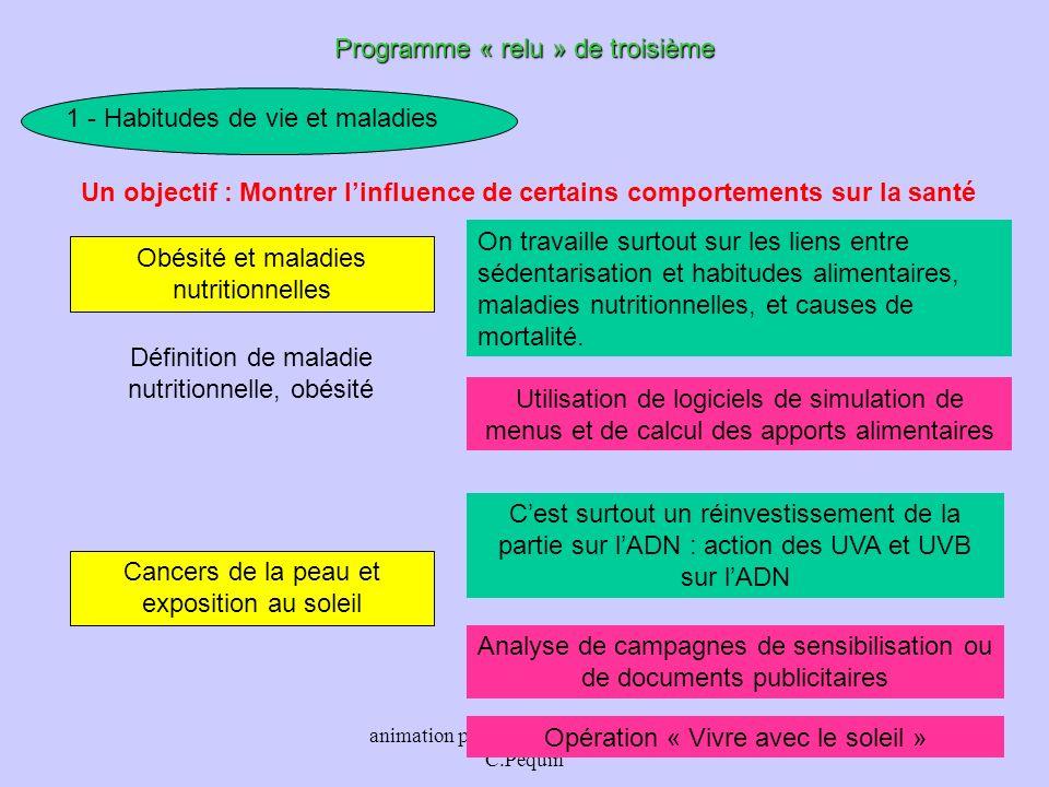 animation pédagogique - M.Chouzier, C.Pequin 39 Programme « relu » de troisième 1 - Habitudes de vie et maladies Obésité et maladies nutritionnelles C