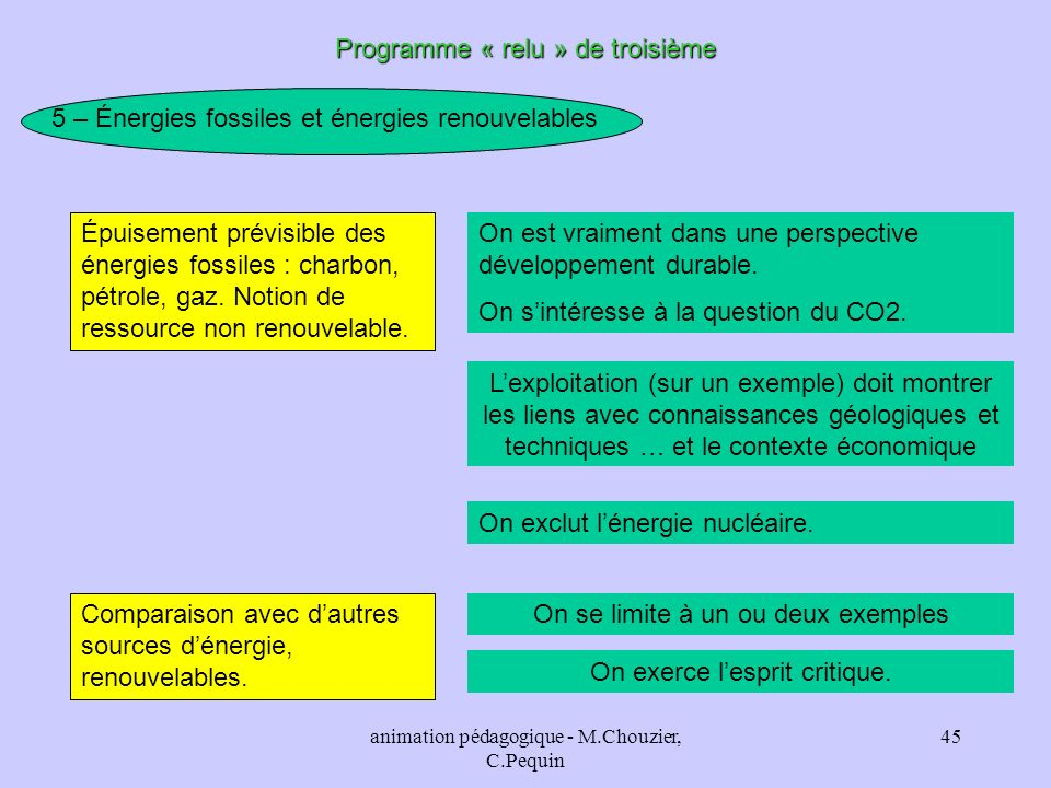 animation pédagogique - M.Chouzier, C.Pequin 45 Programme « relu » de troisième 5 – Énergies fossiles et énergies renouvelables Épuisement prévisible