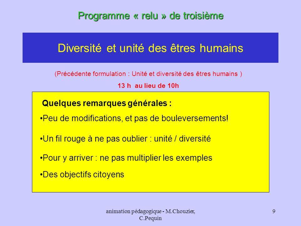 animation pédagogique - M.Chouzier, C.Pequin 9 Diversité et unité des êtres humains Programme « relu » de troisième (Précédente formulation : Unité et