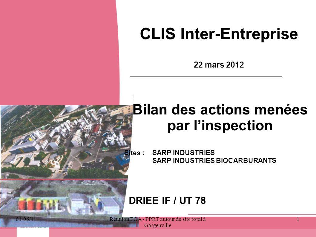01/06/11Réunion POA - PPRT autour du site total à Gargenville 1 CLIS Inter-Entreprise 22 mars 2012 DRIEE IF / UT 78 Bilan des actions menées par linsp
