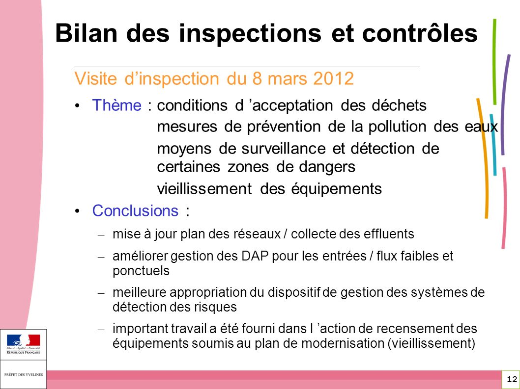 12 Visite dinspection du 8 mars 2012 Thème : conditions d acceptation des déchets mesures de prévention de la pollution des eaux moyens de surveillanc