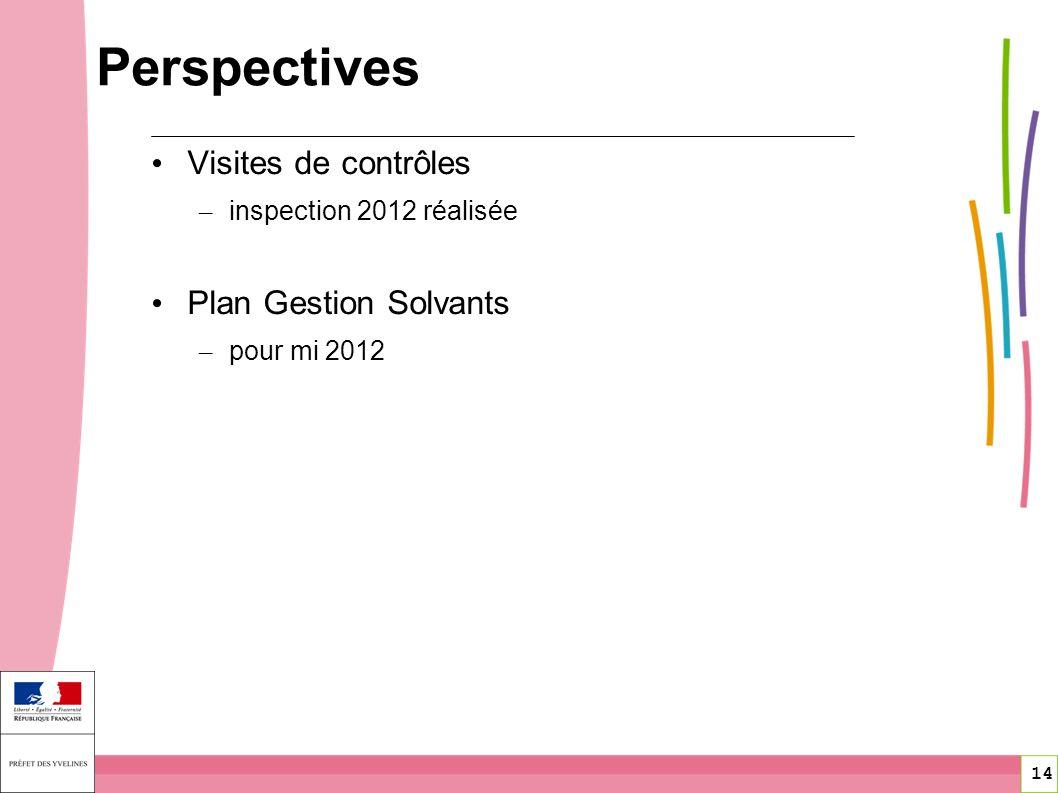 14 Visites de contrôles – inspection 2012 réalisée Plan Gestion Solvants – pour mi 2012 Perspectives