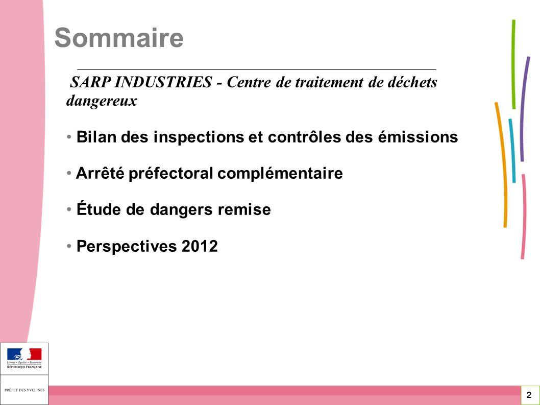 2 2 2 SARP INDUSTRIES - Centre de traitement de déchets dangereux Bilan des inspections et contrôles des émissions Arrêté préfectoral complémentaire É