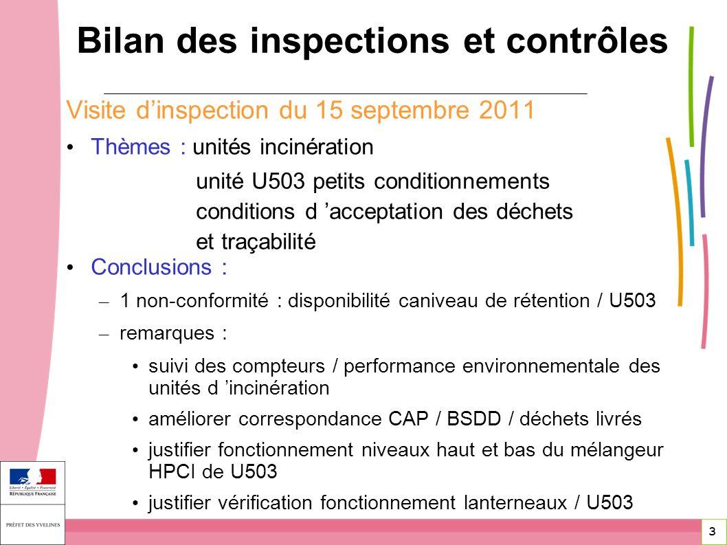 3 3 Visite dinspection du 15 septembre 2011 Thèmes : unités incinération unité U503 petits conditionnements conditions d acceptation des déchets et tr