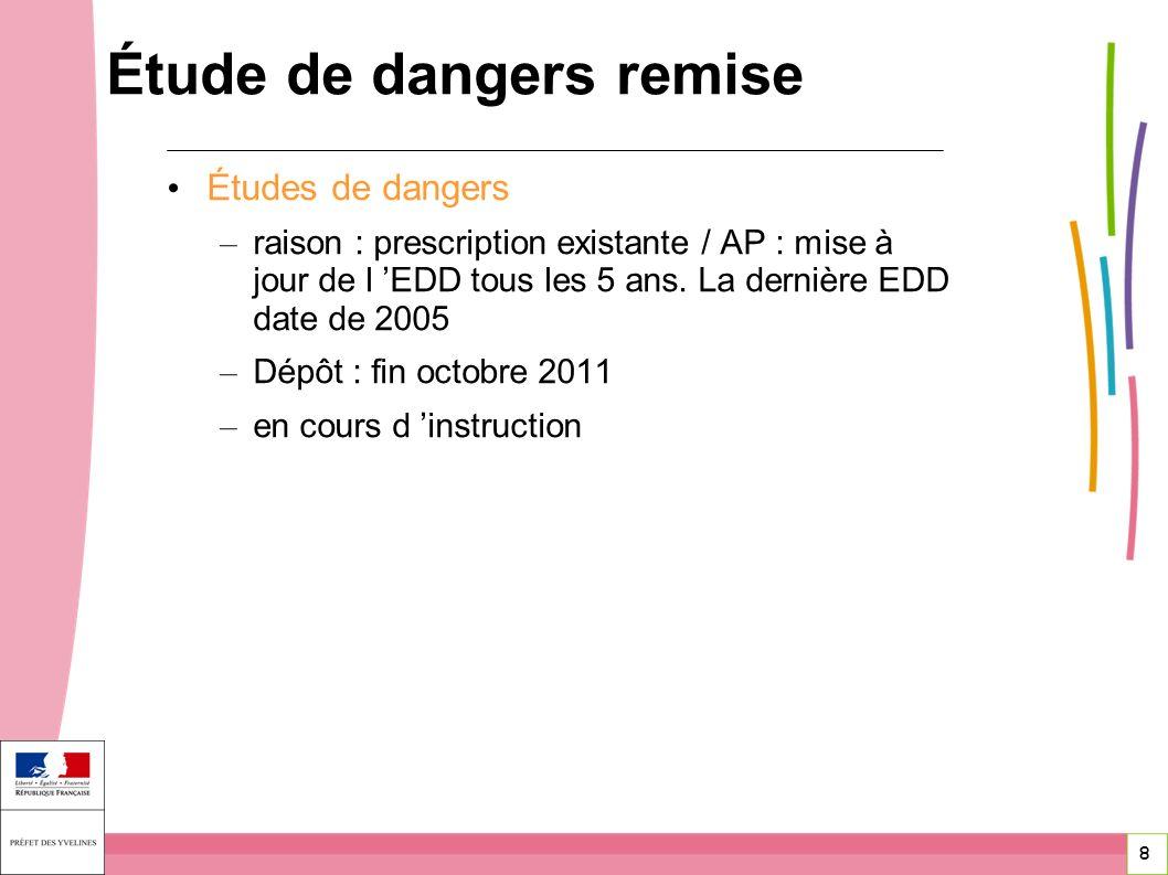 9 9 Visites de contrôles – inspection Contrôle inopiné – des rejets atmosphériques Exercice de sécurité civile prévu (avec EDF) Arrêté complémentaire – suite à instruction de l EDD – surveillance eaux souterraines Perspectives