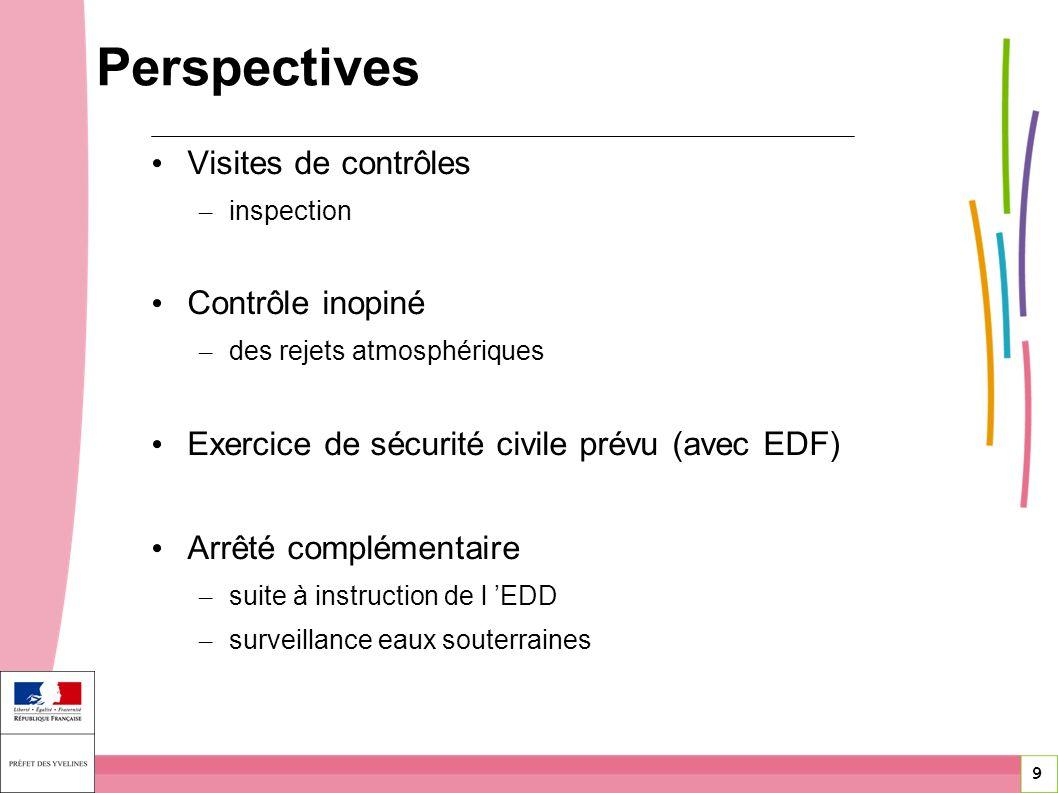 9 9 Visites de contrôles – inspection Contrôle inopiné – des rejets atmosphériques Exercice de sécurité civile prévu (avec EDF) Arrêté complémentaire
