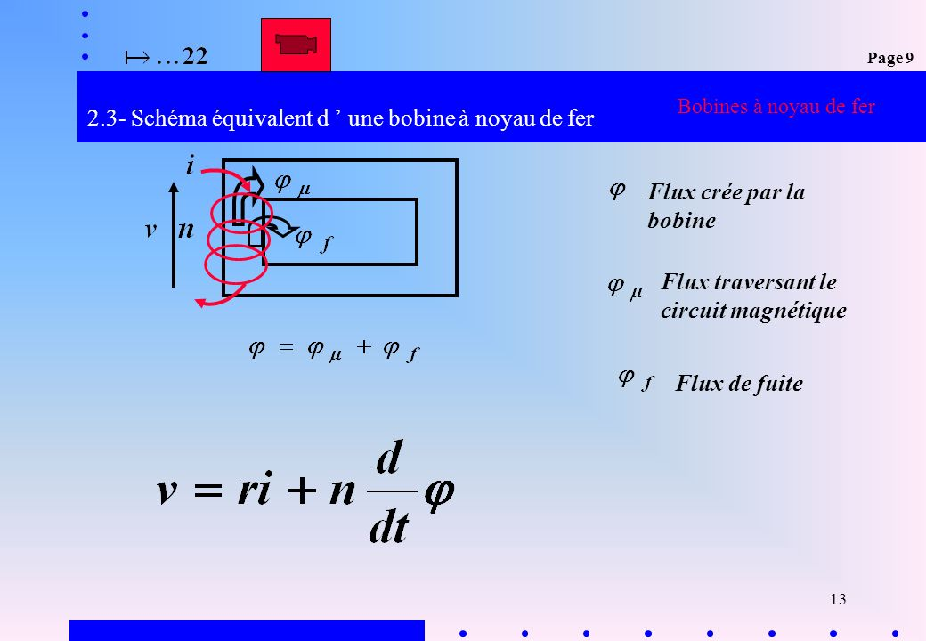 13 2.3- Schéma équivalent d une bobine à noyau de fer Flux crée par la bobine Flux traversant le circuit magnétique Flux de fuite Bobines à noyau de f