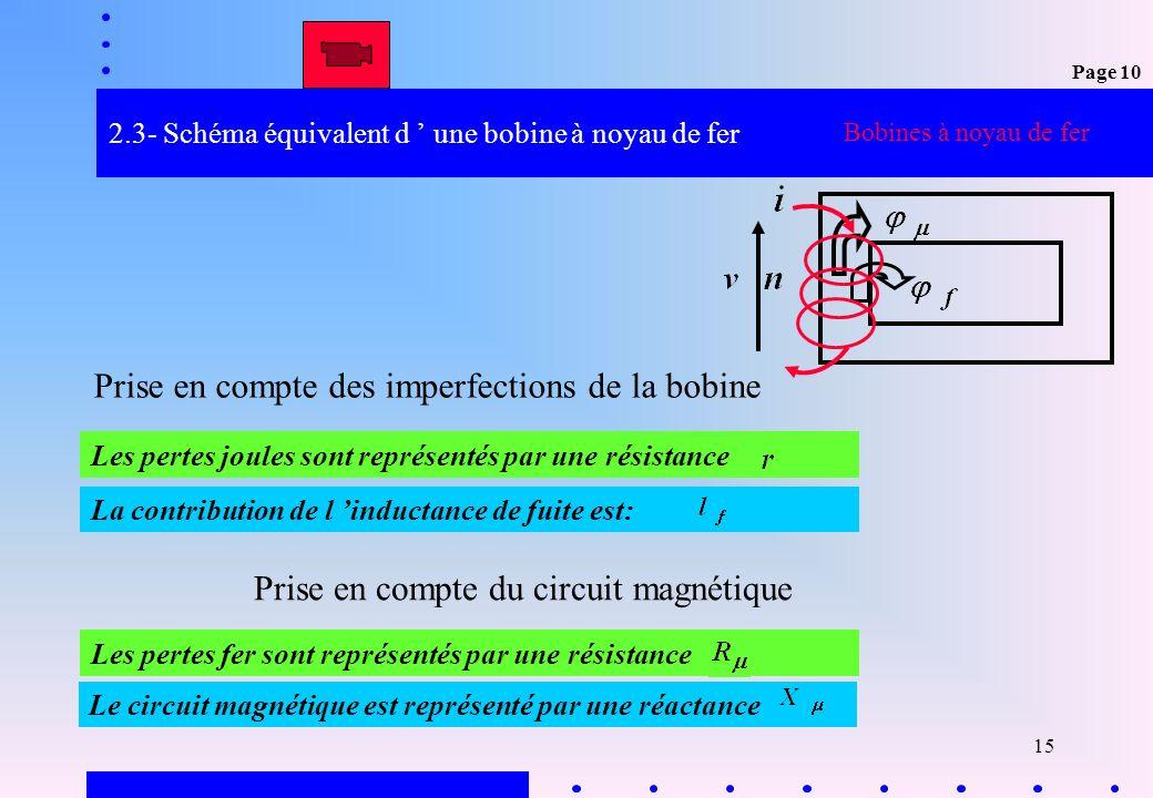 15 2.3- Schéma équivalent d une bobine à noyau de fer Bobines à noyau de fer Le circuit magnétique est représenté par une réactance Les pertes fer son