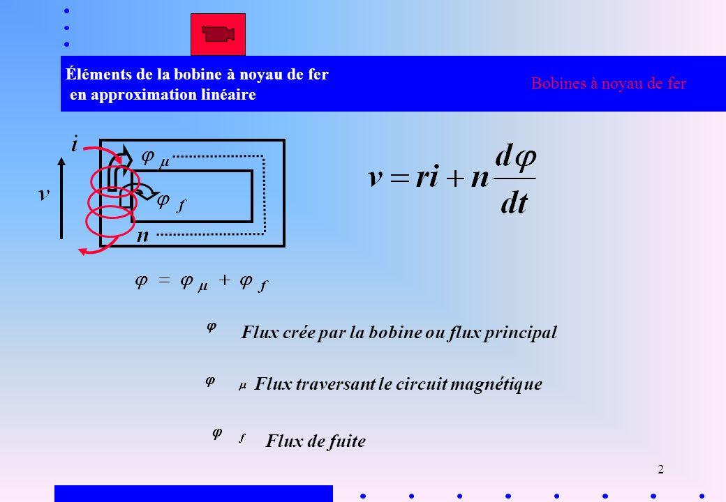 3 Éléments de la bobine à noyau de fer en approximation linéaire Bobines à noyau de fer Inductance de fuite: Enroulement de n spires, circuit magnétique de réluctance Résistance de l enroulement: Conducteur de longueur l, de section s, matériau de résistivité Inductance propre: Enroulement de n spires, circuit magnétique de réluctance
