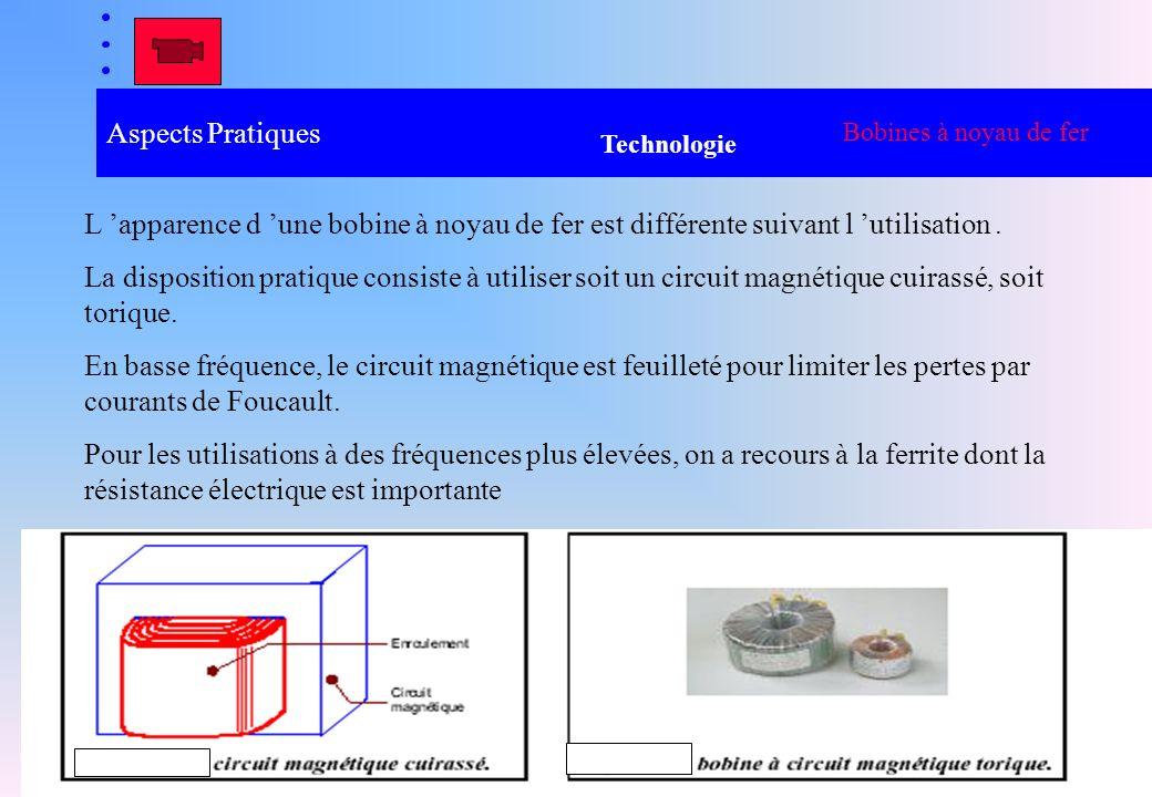 20 Aspects Pratiques Technologie Bobines à noyau de fer L apparence d une bobine à noyau de fer est différente suivant l utilisation. La disposition p