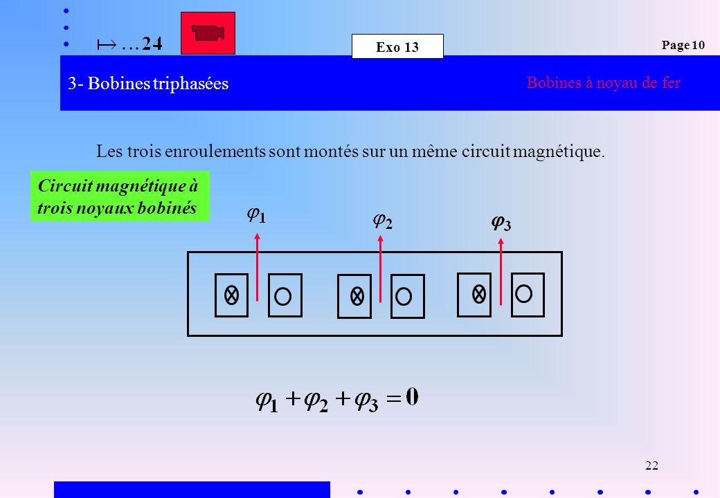 22 3- Bobines triphasées Exo 13 Les trois enroulements sont montés sur un même circuit magnétique. Bobines à noyau de fer Circuit magnétique à trois n