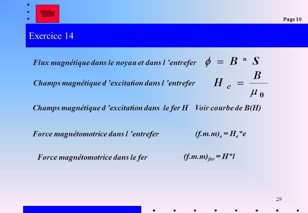 29 Exercice 14 Flux magnétique dans le noyau et dans l entrefer Champs magnétique d excitation dans l entrefer Champs magnétique d excitation dans le
