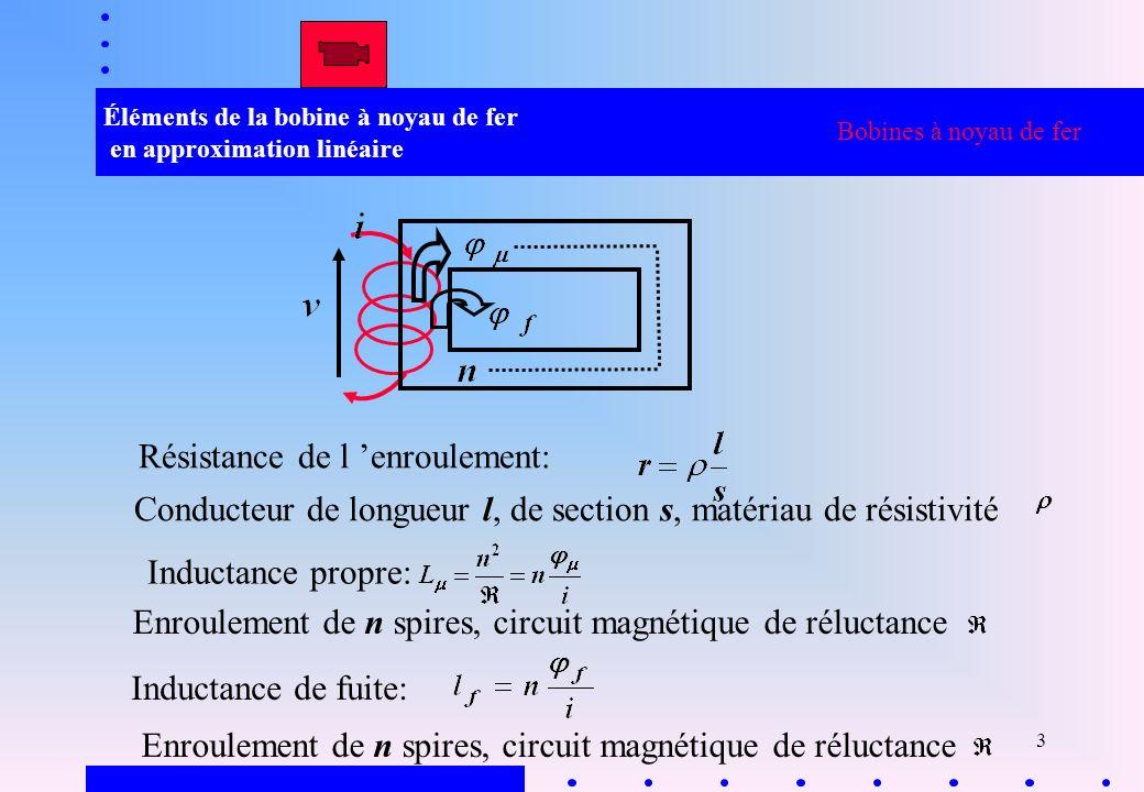 14 2.3- Schéma équivalent d une bobine à noyau de fer Le circuit magnétique est représenté par une réactance Les pertes fer sont représentés par une résistance Bobines à noyau de fer Page 10
