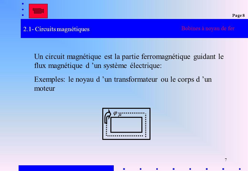 7 2.1- Circuits magnétiques Bobines à noyau de fer Un circuit magnétique est la partie ferromagnétique guidant le flux magnétique d un système électri