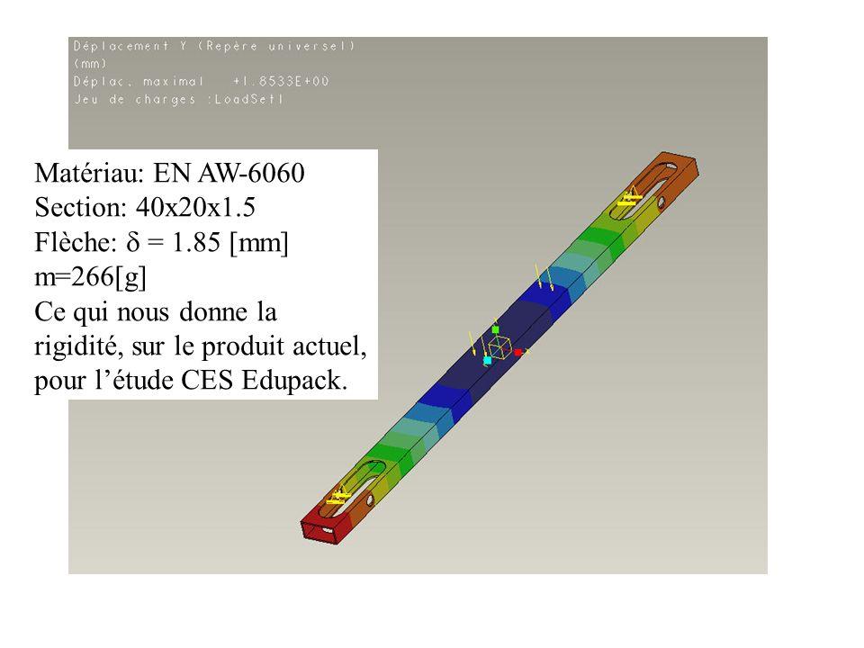 Matériau: EN AW-6060 Section: 40x20x1.5 Flèche: = 1.85 [mm] m=266[g] Ce qui nous donne la rigidité, sur le produit actuel, pour létude CES Edupack.