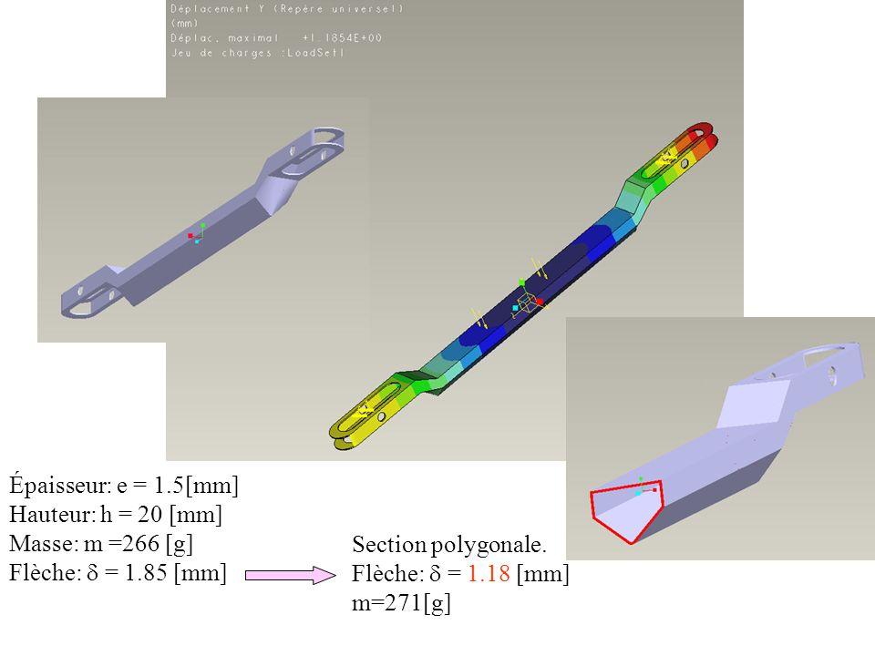 Section polygonale. Flèche: = 1.18 [mm] m=271[g] Épaisseur: e = 1.5[mm] Hauteur: h = 20 [mm] Masse: m =266 [g] Flèche: = 1.85 [mm]