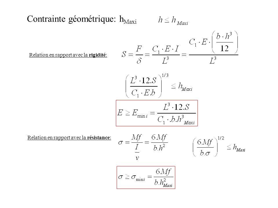 Contrainte géométrique: h Maxi Relation en rapport avec la rigidité: Relation en rapport avec la résistance:
