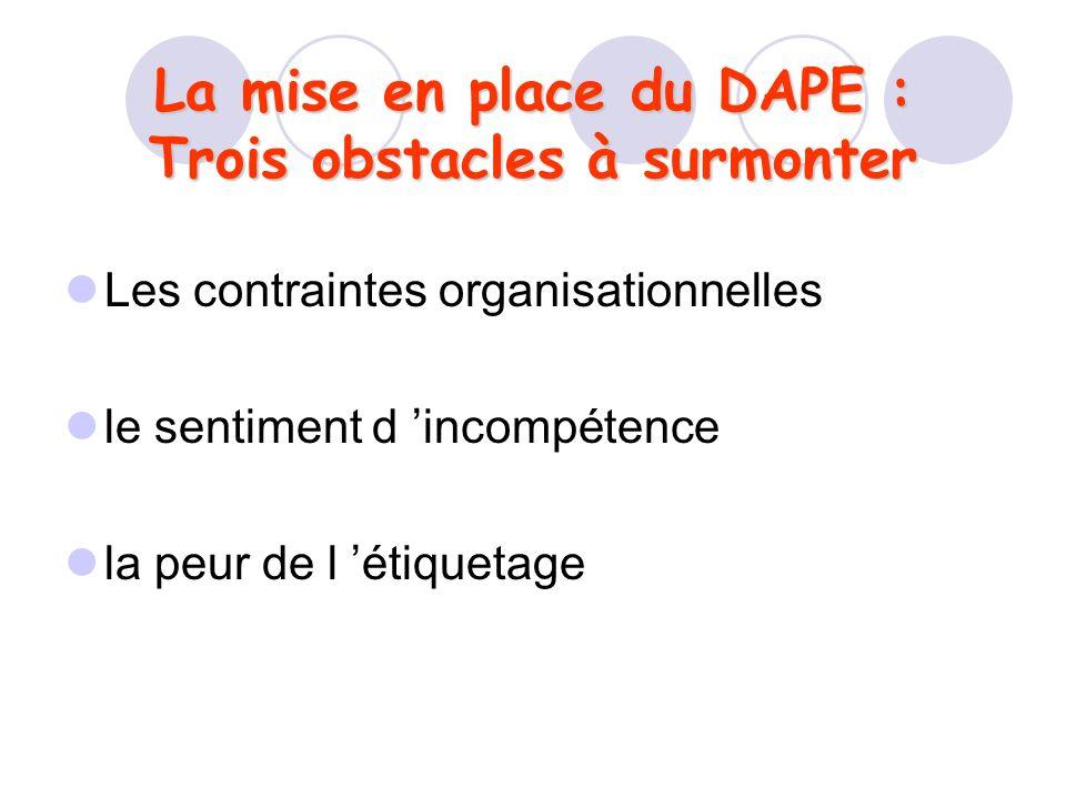 La mise en place du DAPE : Trois obstacles à surmonter Les contraintes organisationnelles le sentiment d incompétence la peur de l étiquetage
