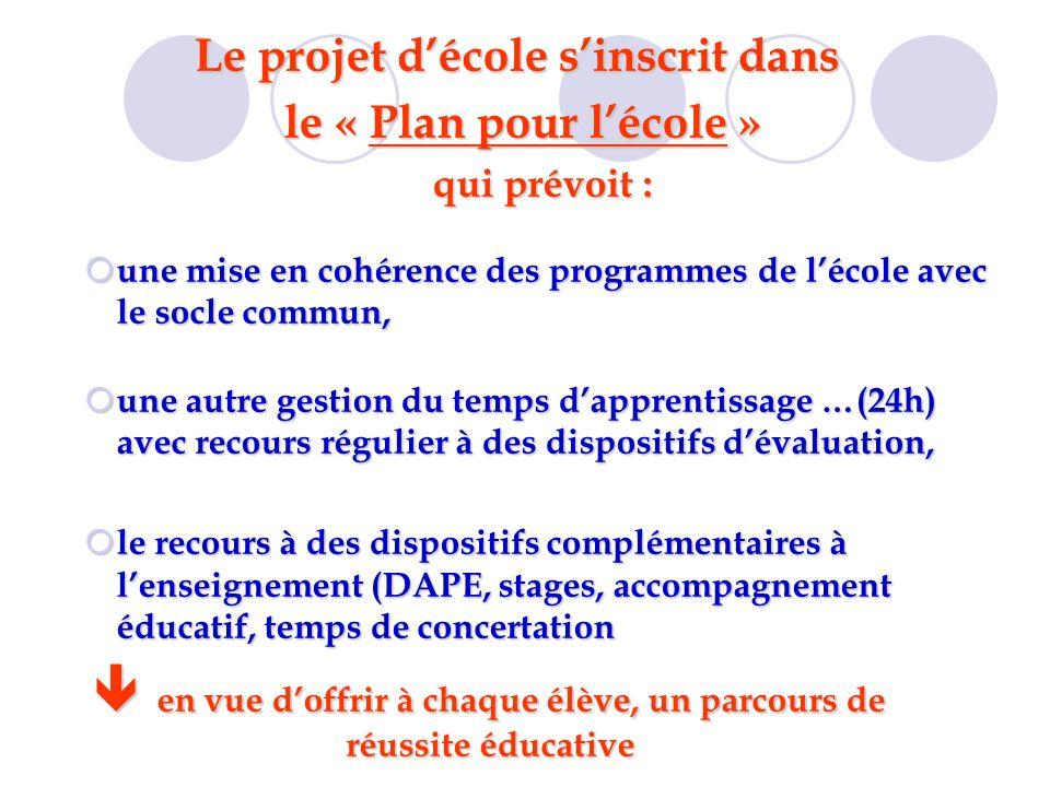 Le projet décole sinscrit dans le « Plan pour lécole » le « Plan pour lécole » qui prévoit : une mise en cohérence des programmes de lécole avec le so