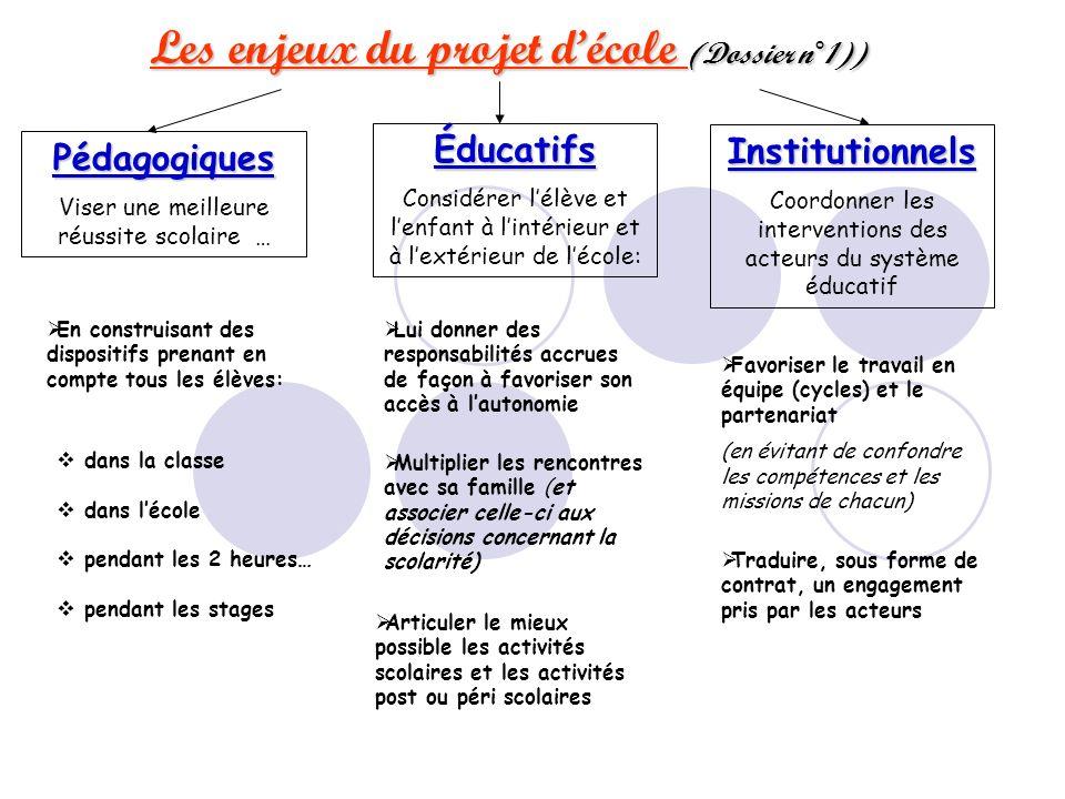 Les enjeux du projet décole (Dossier n°1)) Pédagogiques Viser une meilleure réussite scolaire … Institutionnels Coordonner les interventions des acteu