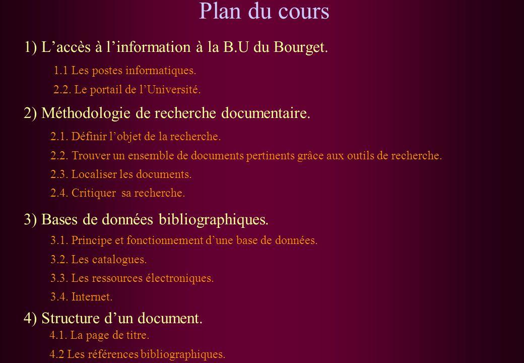Plan du cours 1) Laccès à linformation à la B.U du Bourget. 2) Méthodologie de recherche documentaire. 3) Bases de données bibliographiques. 4) Struct