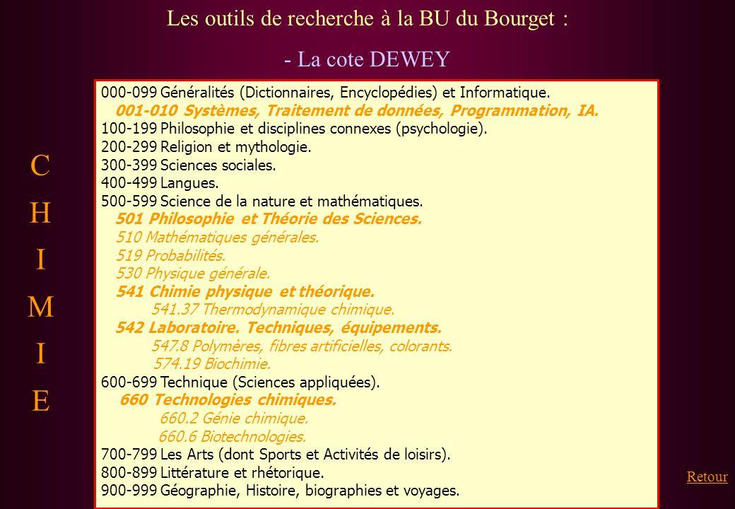 000-099 Généralités (Dictionnaires, Encyclopédies) et Informatique. 001-010 Systèmes, Traitement de données, Programmation, IA. 100-199 Philosophie et