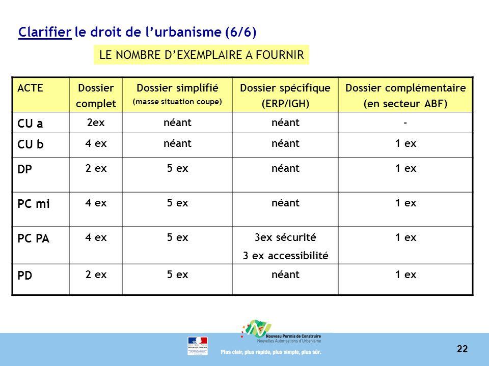22 Clarifier le droit de lurbanisme (6/6) ACTE Dossier complet Dossier simplifié (masse situation coupe) Dossier spécifique (ERP/IGH) Dossier compléme