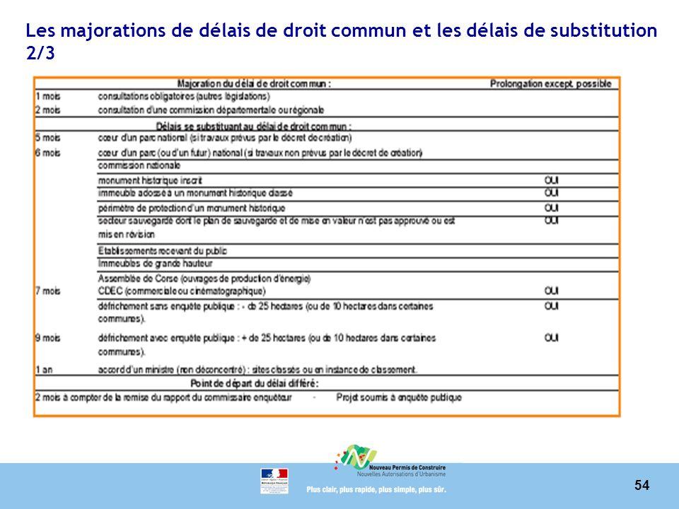 54 Les majorations de délais de droit commun et les délais de substitution 2/3