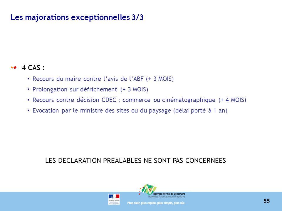 55 Les majorations exceptionnelles 3/3 LES DECLARATION PREALABLES NE SONT PAS CONCERNEES 4 CAS : Recours du maire contre lavis de lABF (+ 3 MOIS) Prol