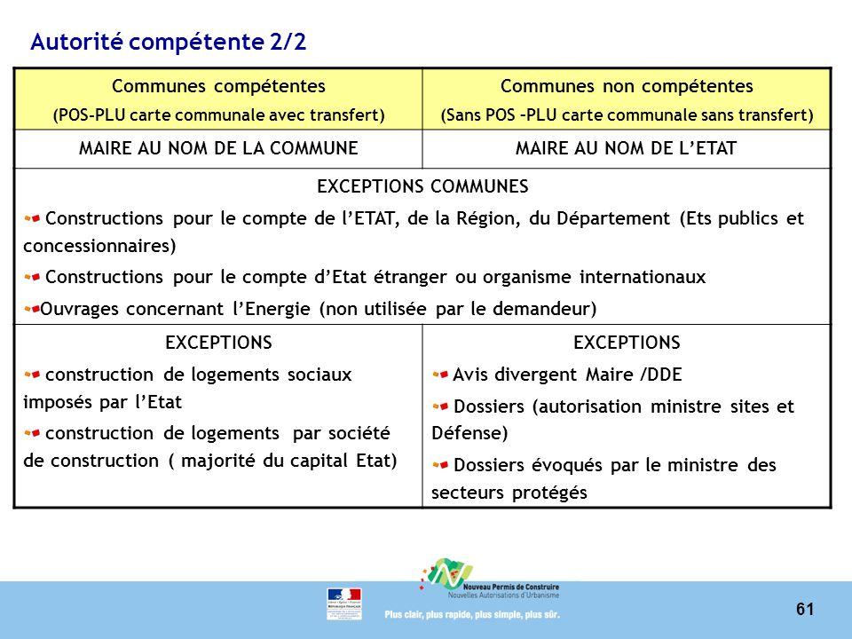 61 Autorité compétente 2/2 Communes compétentes (POS-PLU carte communale avec transfert) Communes non compétentes (Sans POS –PLU carte communale sans