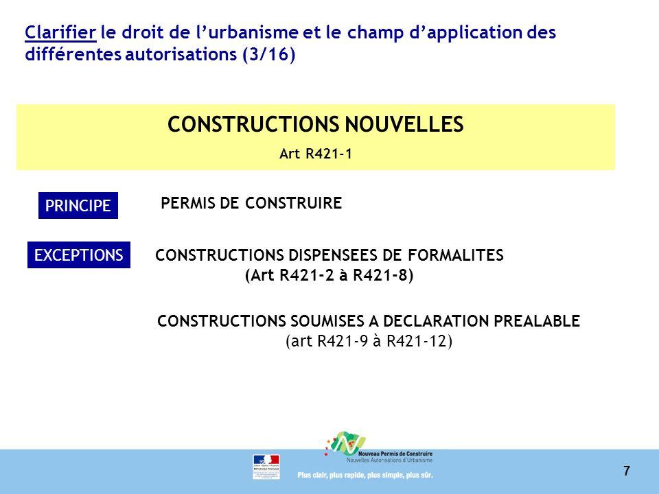 7 Clarifier le droit de lurbanisme et le champ dapplication des différentes autorisations (3/16) CONSTRUCTIONS NOUVELLES Art R421-1 PRINCIPE PERMIS DE CONSTRUIRE EXCEPTIONSCONSTRUCTIONS DISPENSEES DE FORMALITES (Art R421-2 à R421-8) CONSTRUCTIONS SOUMISES A DECLARATION PREALABLE (art R421-9 à R421-12)