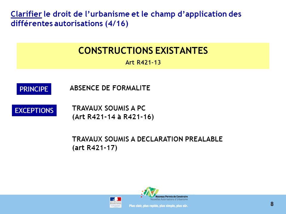 8 Clarifier le droit de lurbanisme et le champ dapplication des différentes autorisations (4/16) CONSTRUCTIONS EXISTANTES Art R421-13 PRINCIPE ABSENCE DE FORMALITE EXCEPTIONS TRAVAUX SOUMIS A PC (Art R421-14 à R421-16) TRAVAUX SOUMIS A DECLARATION PREALABLE (art R421-17)