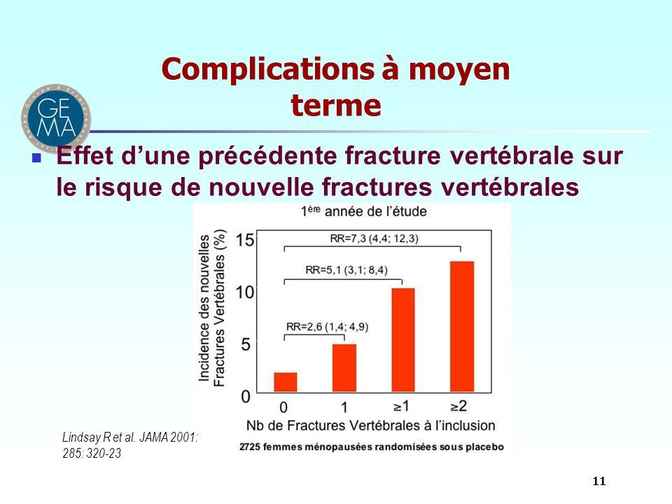 Complications à moyen terme Effet dune précédente fracture vertébrale sur le risque de nouvelle fractures vertébrales Lindsay R et al. JAMA 2001: 285: