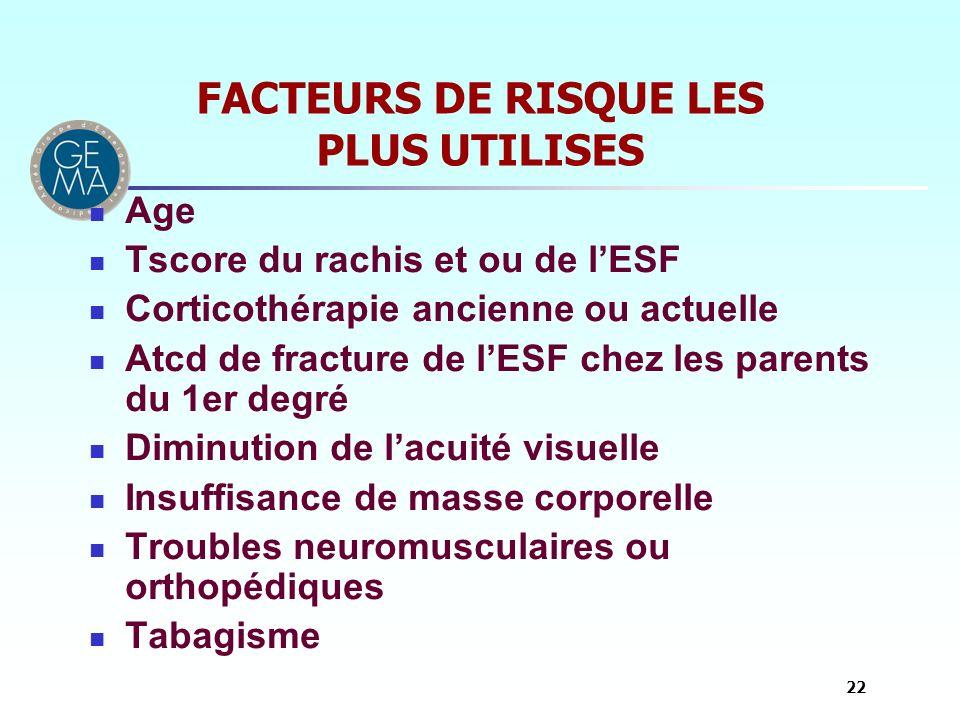 FACTEURS DE RISQUE LES PLUS UTILISES Age Tscore du rachis et ou de lESF Corticothérapie ancienne ou actuelle Atcd de fracture de lESF chez les parents