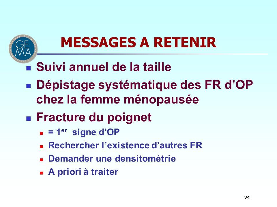 MESSAGES A RETENIR Suivi annuel de la taille Dépistage systématique des FR dOP chez la femme ménopausée Fracture du poignet = 1 er signe dOP Recherche
