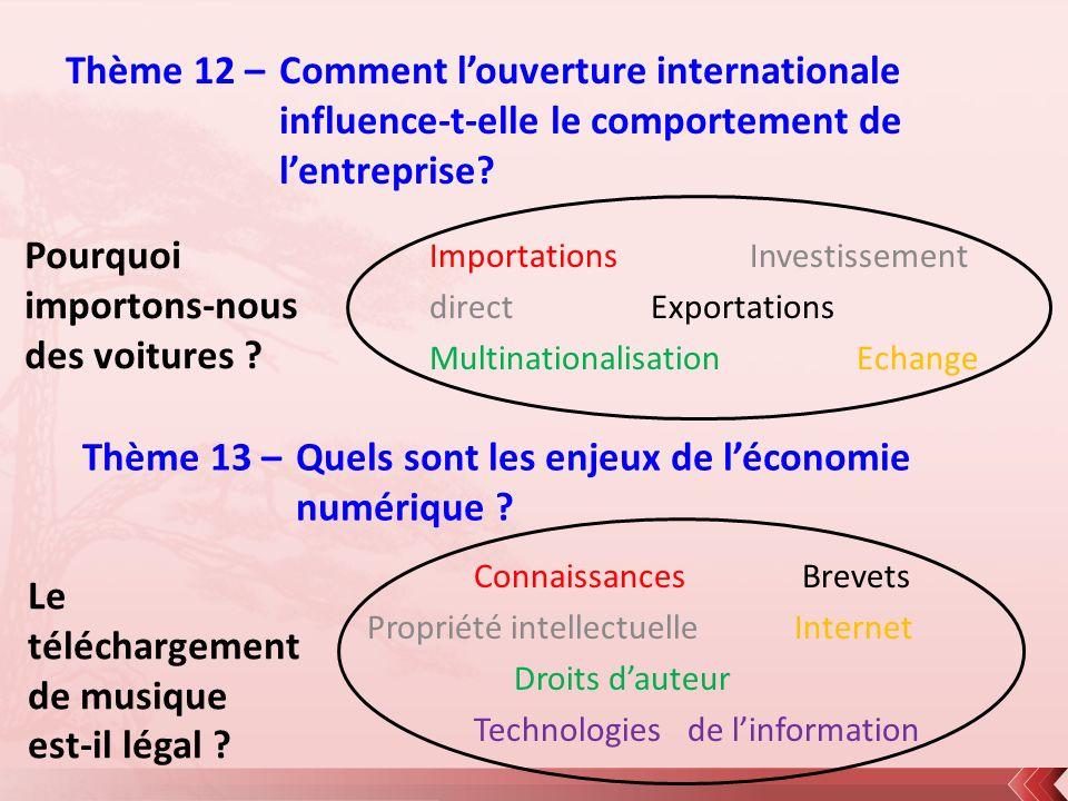 Thème 12 – Comment louverture internationale influence-t-elle le comportement de lentreprise? ImportationsInvestissement direct Exportations Multinati