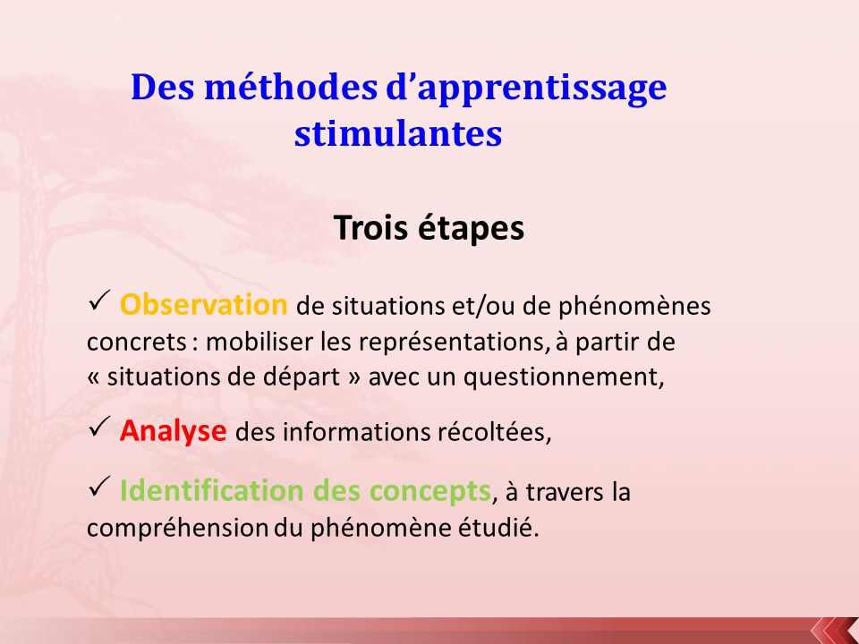 Trois étapes Observation de situations et/ou de phénomènes concrets : mobiliser les représentations, à partir de « situations de départ » avec un ques