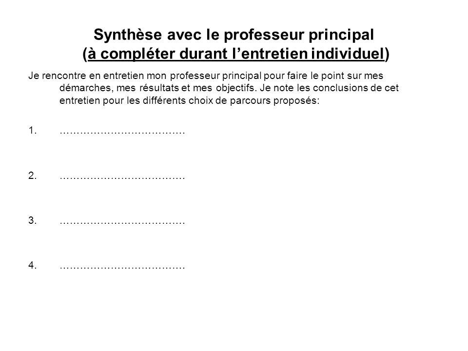 Synthèse avec le professeur principal (à compléter durant lentretien individuel) Je rencontre en entretien mon professeur principal pour faire le point sur mes démarches, mes résultats et mes objectifs.