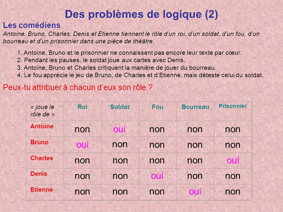 Des problèmes de logique (2) Les comédiens Antoine, Bruno, Charles, Denis et Etienne tiennent le rôle dun roi, dun soldat, dun fou, dun bourreau et du
