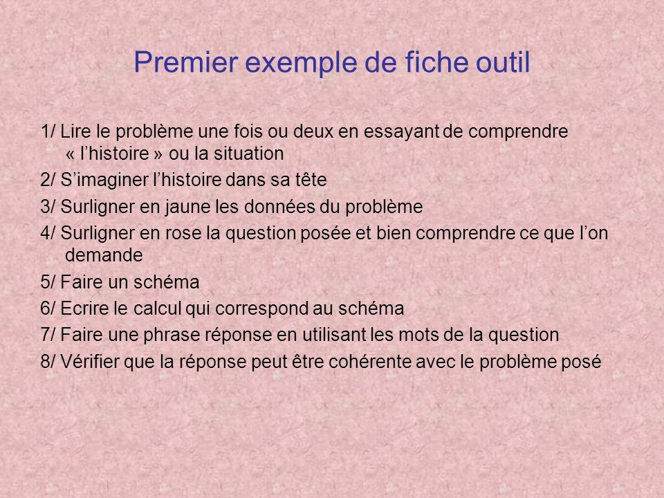 Premier exemple de fiche outil 1/ Lire le problème une fois ou deux en essayant de comprendre « lhistoire » ou la situation 2/ Simaginer lhistoire dan
