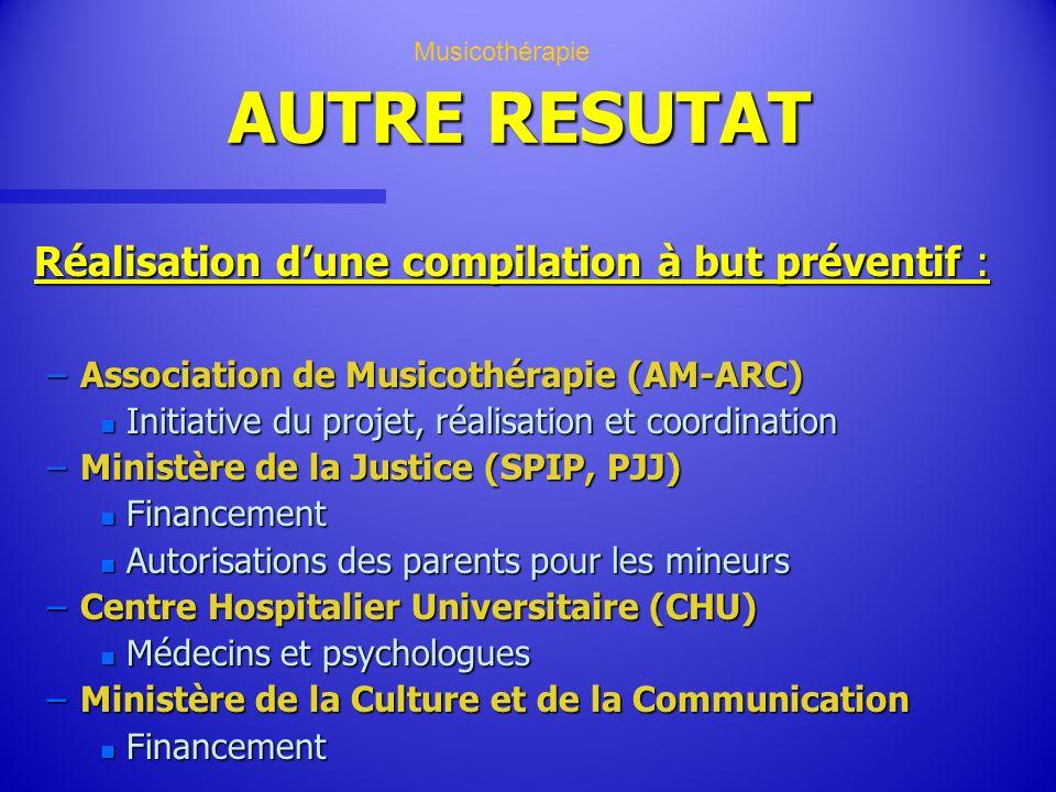 AUTRE RESUTAT Réalisation dune compilation à but préventif : –Association de Musicothérapie (AM-ARC) n Initiative du projet, réalisation et coordinati
