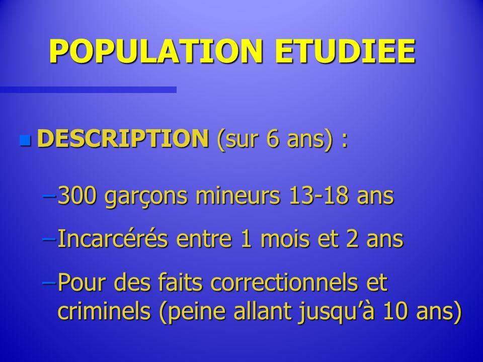POPULATION ETUDIEE n DESCRIPTION (sur 6 ans) : –300 garçons mineurs 13-18 ans –Incarcérés entre 1 mois et 2 ans –Pour des faits correctionnels et crim