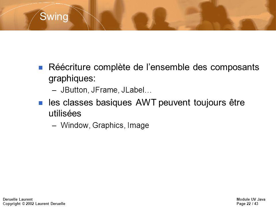 Module UV Java Page 22 / 43 Deruelle Laurent Copyright © 2002 Laurent Deruelle Swing n Réécriture complète de lensemble des composants graphiques: –JB