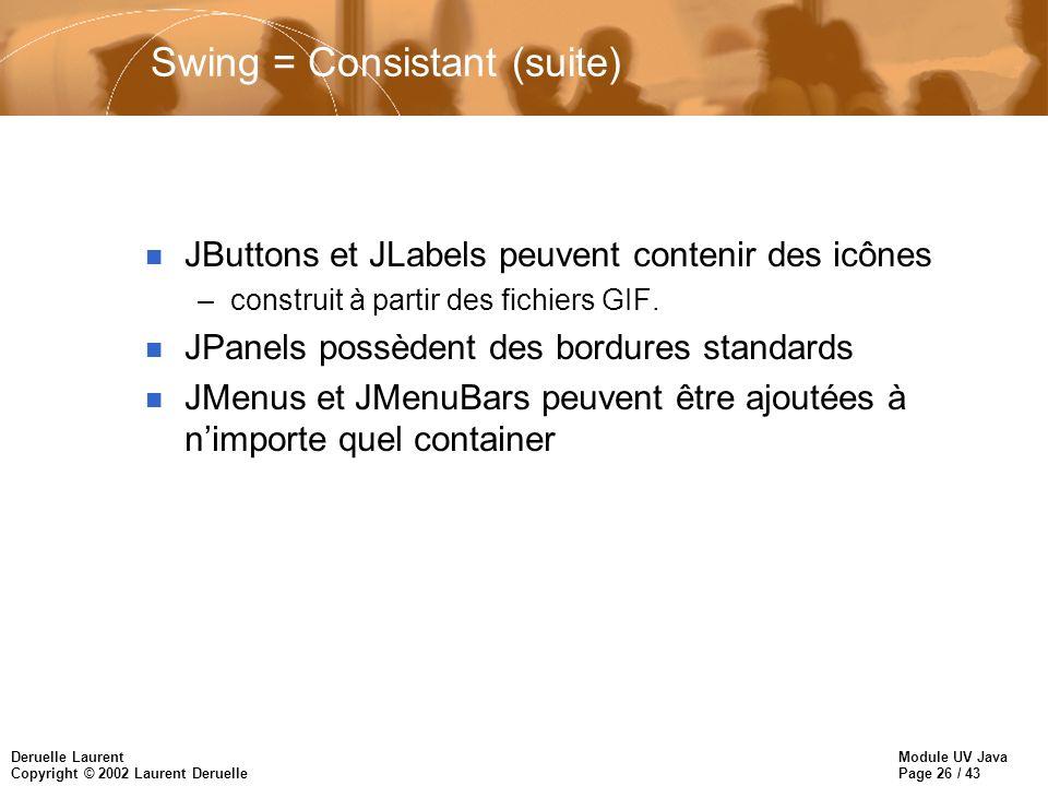 Module UV Java Page 26 / 43 Deruelle Laurent Copyright © 2002 Laurent Deruelle Swing = Consistant (suite) n JButtons et JLabels peuvent contenir des i